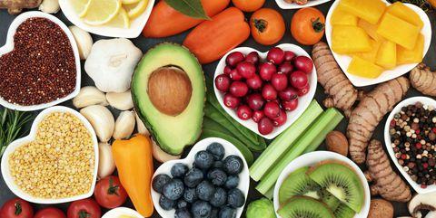 Diet – Chinese Medicine